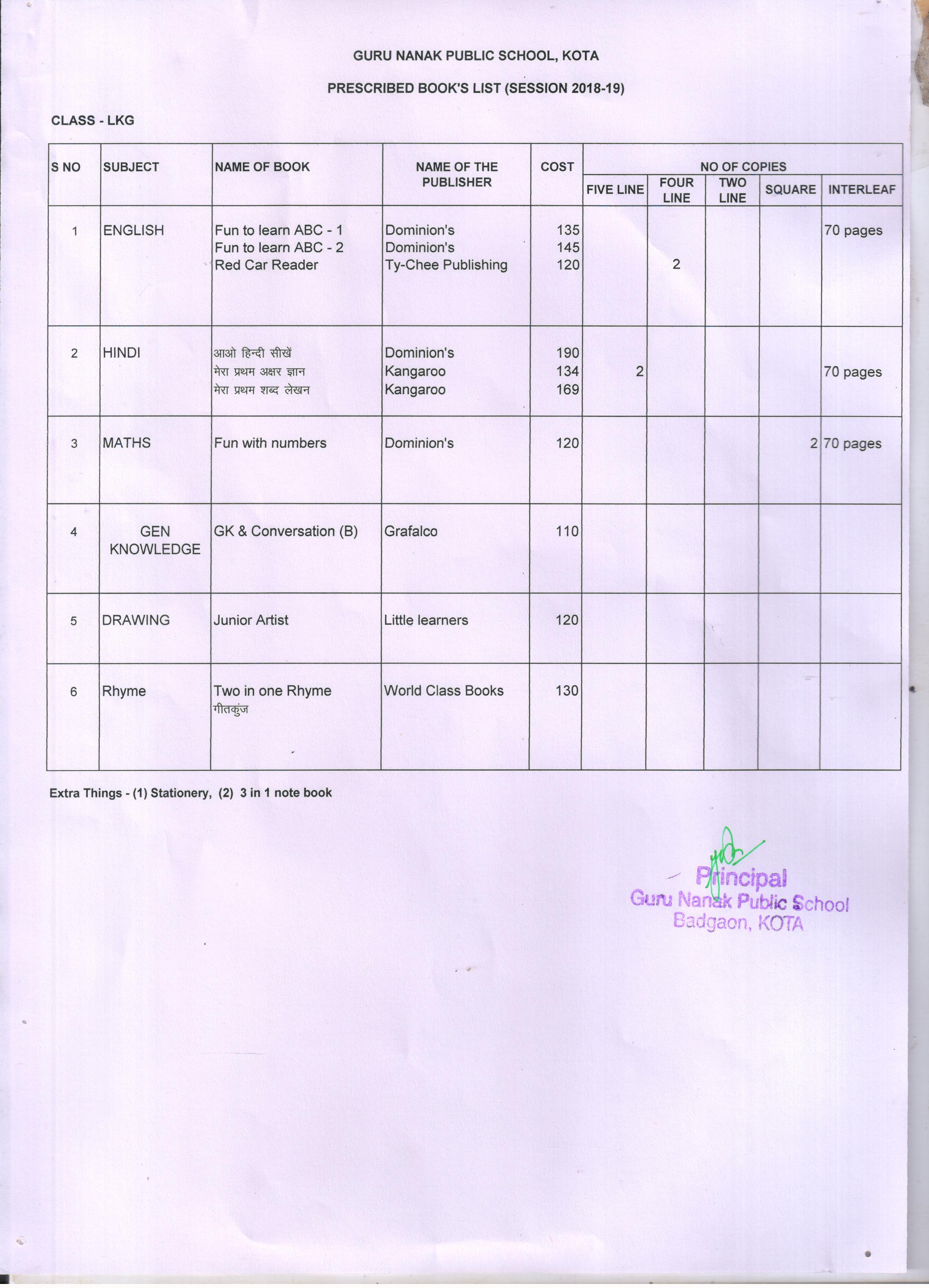 Activity: Guru Nanak Public School |